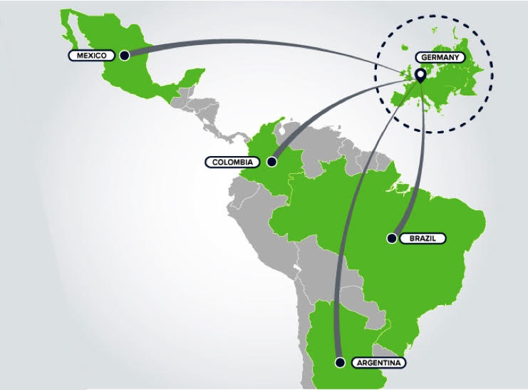 LATAM Rollout